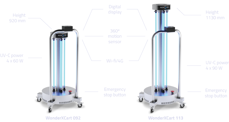 Mercatus_WonderXCart_UVC_Light_Disinfection_Bacteria_Covid19_Product_Features